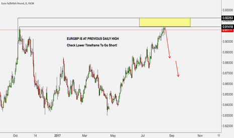 EURGBP: EURGBP IS AT PREVIOUS DAILY HIGH