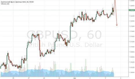 GBPUSD: Доллар постепенно обретает уверенность.