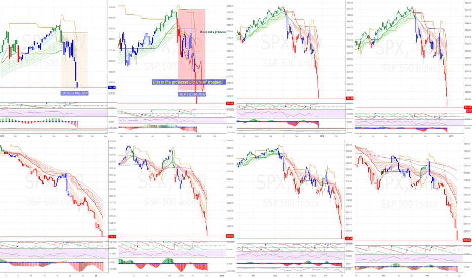 SPX: When will the Plunge Protection Team strike?