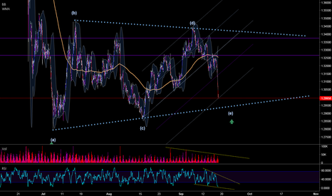 GBPUSD: triangular returning structure in progress