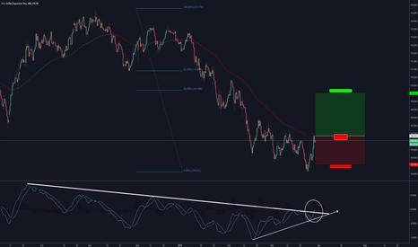 USDJPY: USDJPY MacD trend break topside  following divergence