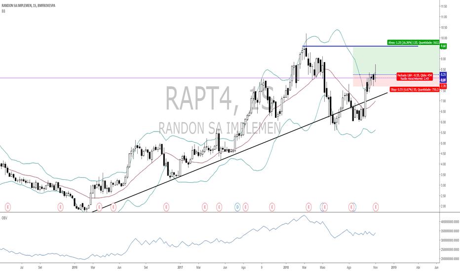 RAPT4: RAPT4 COMPRA
