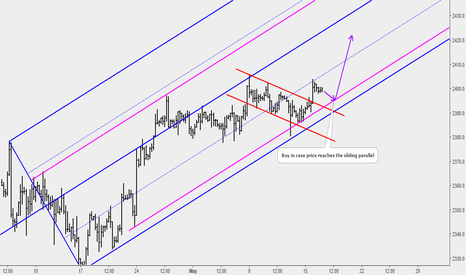 SPX500USD: SPX500 Buy Opportunity at Key Support
