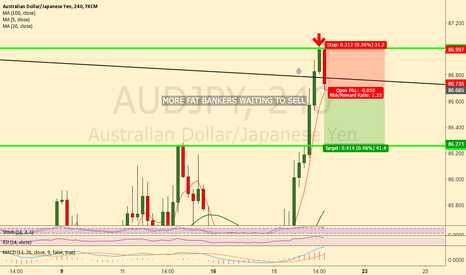 AUDJPY: SELL AS THERE ARE FAT BANKERS WITH ORDERS HERE