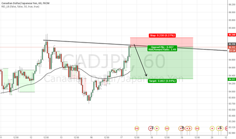 CADJPY: cheat code we are going down for a quick move. dont believe me?