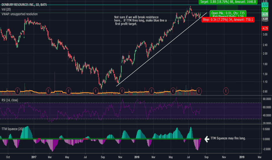 DNR: Maybe even forming a cup and handle?