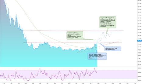 GENL: GENL - GOOD Breakout - The Game is On
