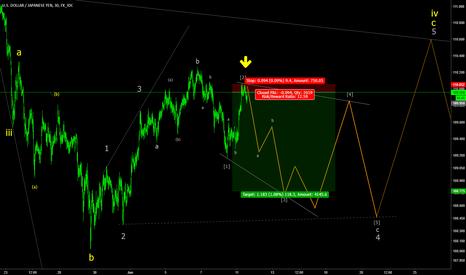 USDJPY: USDJPY M30 Short on 3rd wave of expanding diagonal c