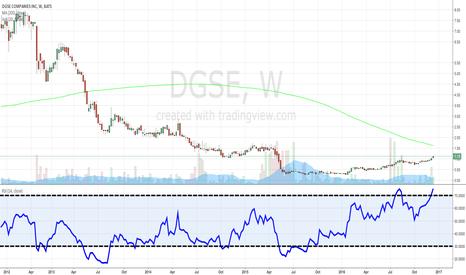 DGSE: $DGSE Long Entry