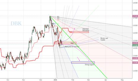 DBK: Deutsche Bank needs you...