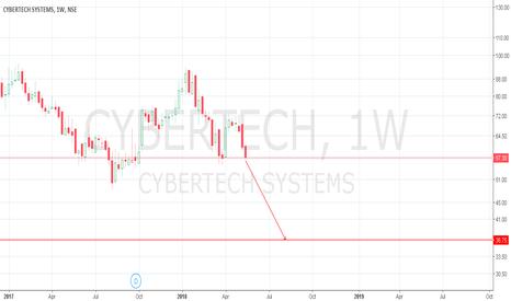 CYBERTECH: Cybertech