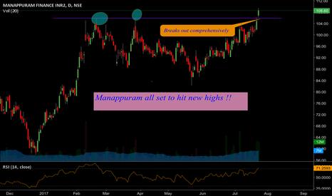 MANAPPURAM: Manappuram Finance .. Triple top break out !!