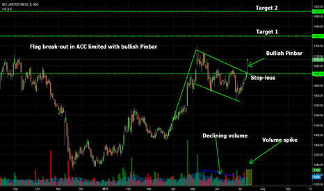 ACC: Bullish Flag Break-out in ACC