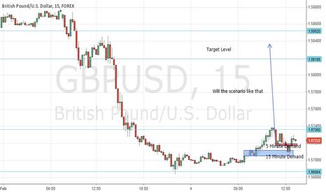 GBPUSD: GBP/USD Feb 5 2013