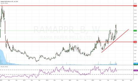 RAMAPPR_B: penny stock bottom fishing..