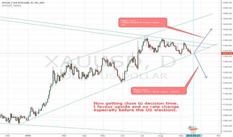 XAUUSD: Decision time on gold bull