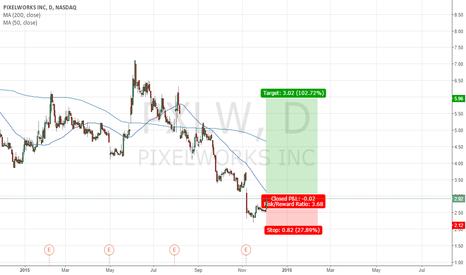 PXLW: PXLW $6.00 Target Price