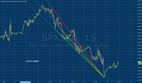 SPX500: SPX_VIRTUAL WEDGE