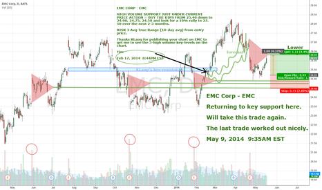 EMC: REPUBLISHING EMC CORP EMC BUY - TARGET ABOUT REACHED