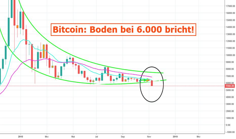 BTCUSD: Bitcoin: Boden bei 6.000 bricht!