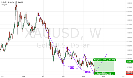 XAUUSD: Bullish Three Drive Pattern #GOLD 10-08-15