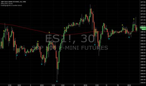 ES1!: Counter-trend signals : ES1! (30min)
