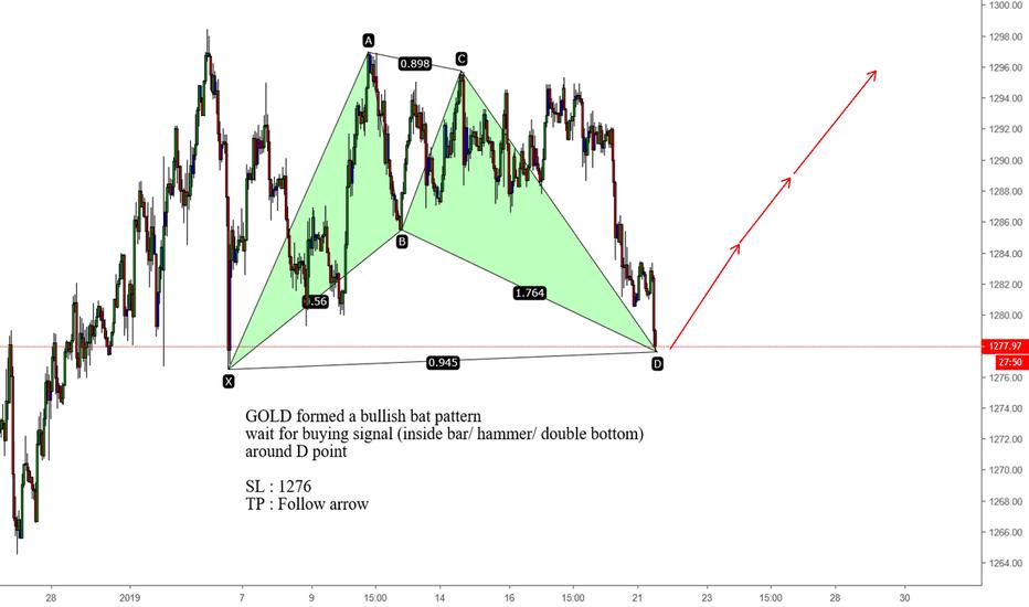 XAUUSD: GOLD formed a bullish bat pattern