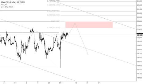 XAGUSD: detail of levels