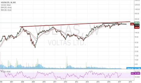 VOLTAS: VOLTAS: icecream season about to strt