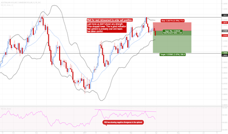 AUDCAD: High win, low risk probability on AUDCAD
