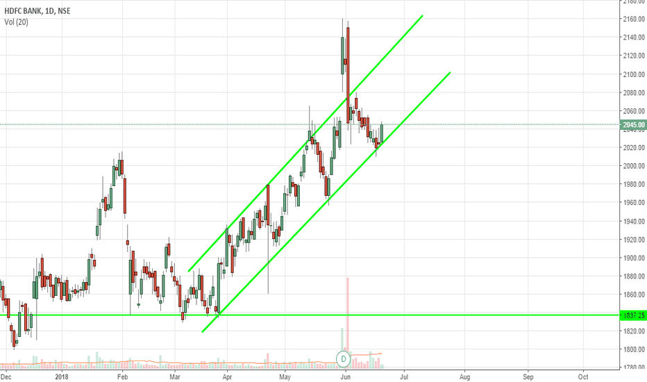 HDFCBANK: buy