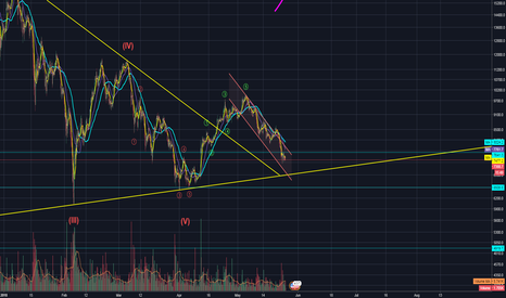 BTCUSD: BTC MAY 25th VIDEO PRICE UPDATE