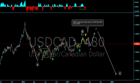 USDCAD: USDCAD wave count!