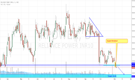 RPOWER: Rpower - Breaks Support