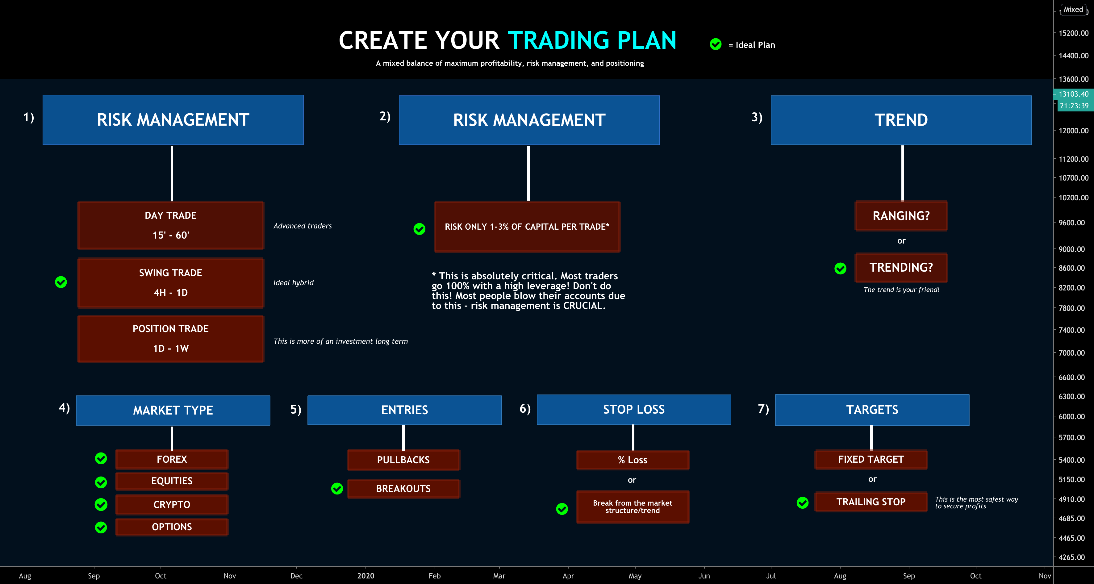 bitcoin dominance tradingview