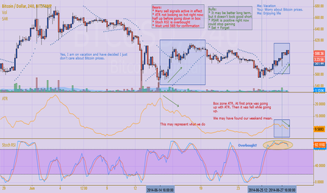 BTCUSD: There is Ever Increasing Sell Signals