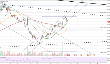 USDSGD: USD/SGD 1H Chart: Rate narrows trading range