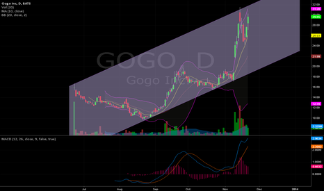 GOGO: gogo