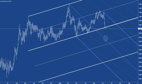 EURCHF: EUR - BrExit ahead?