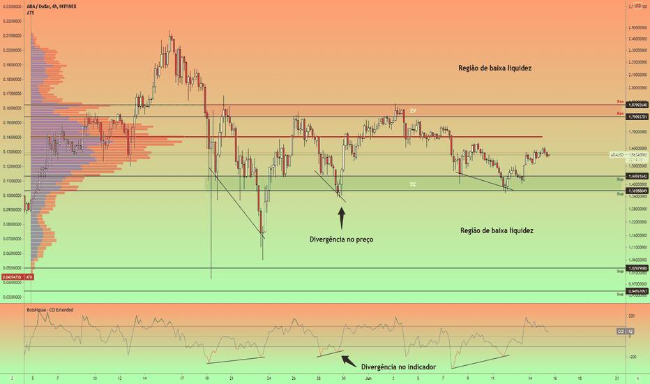 bitcoin chart tradingview