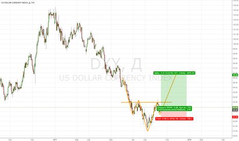 DXY: DXY - вверх; нефть и евро - вниз