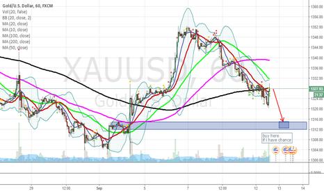 XAUUSD: Gold: key level to watch
