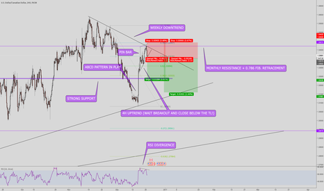 USDCAD: USDCAD GREAT OPPORTUNITY TO GO SHORT! (WAIT BREAKOUT & CLOSE)