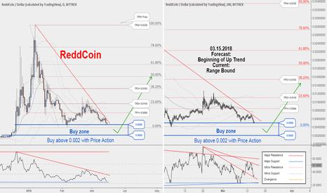 RDDUSD: ReddCoin , A profitable opportunity to buy in RDDUSD. catch it!