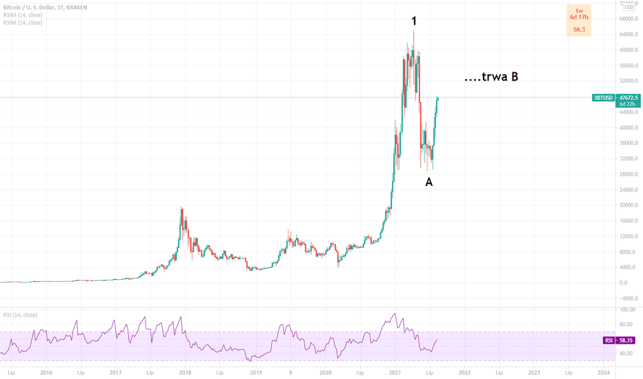 Criptovalute / Bitcoin CFD trading in leva | Dukascopy Bank
