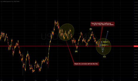 USDJPY: USDJPY, 240, NAKED CHART, CORRECTION OF WAVE C