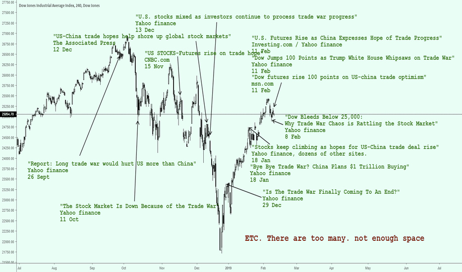 DJI: This is getting ridiculous...