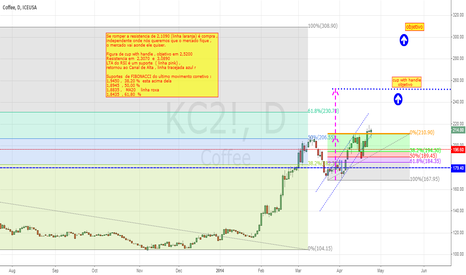 KC2!: coffee in cup with handle