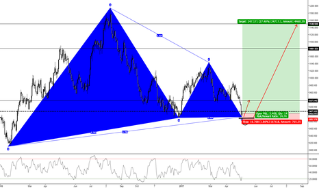 XPTUSD: PLATINUM (1D) Bullish Cypher