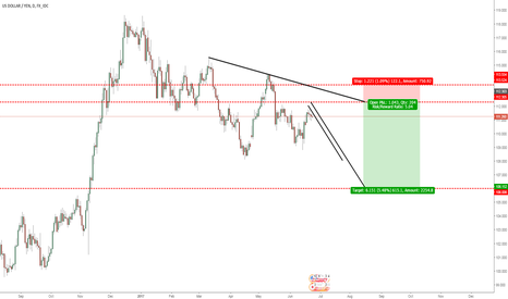 USDJPY: Usd Jpy Update 4